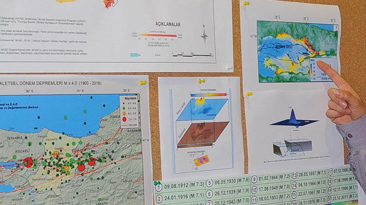 Korkutan deprem açıklaması! 6 metre civarında olabilir