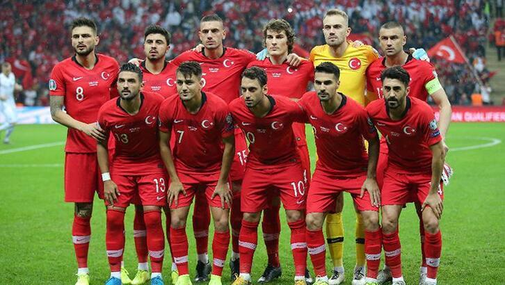 EURO 2020 kura çekimi ne zaman? Türkiye kaçıncı torbada yer alıyor?