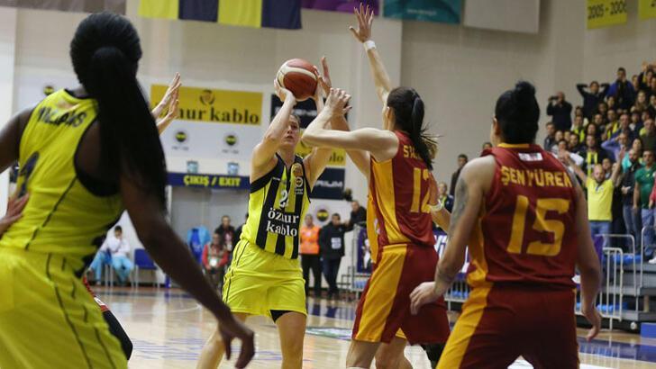 Fenerbahçe - Galatasaray: 69-66