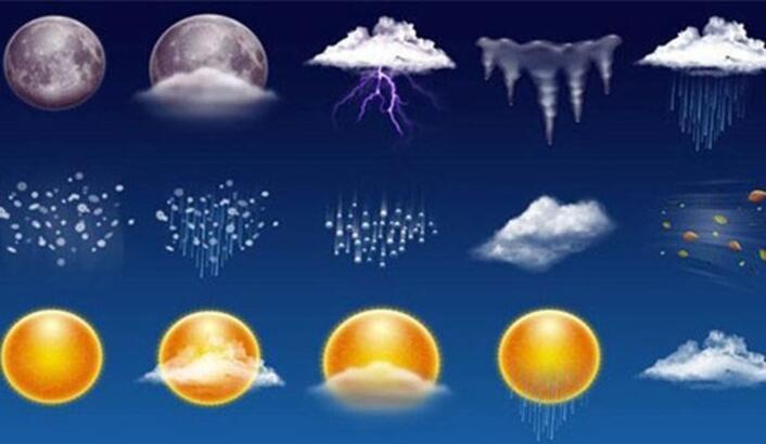 Bugün hava nasıl Olacak? (19 Ocak) Yağmur ve kar var mı?