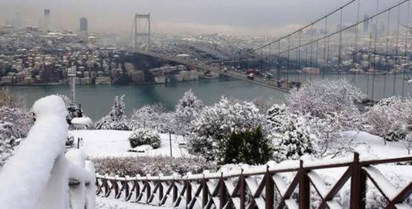 İstanbul'a kar yapacak mı? Ne zaman kar yağacak?