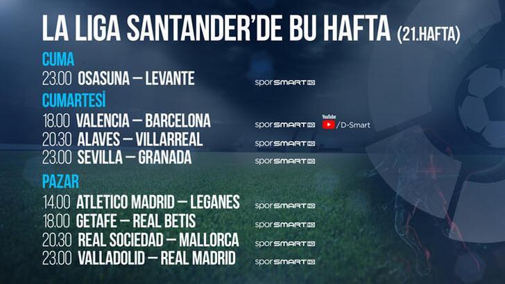 La Liga'da 21. haftada 8 canlı karşılaşma D-Smart ve D-Smart Go'da!