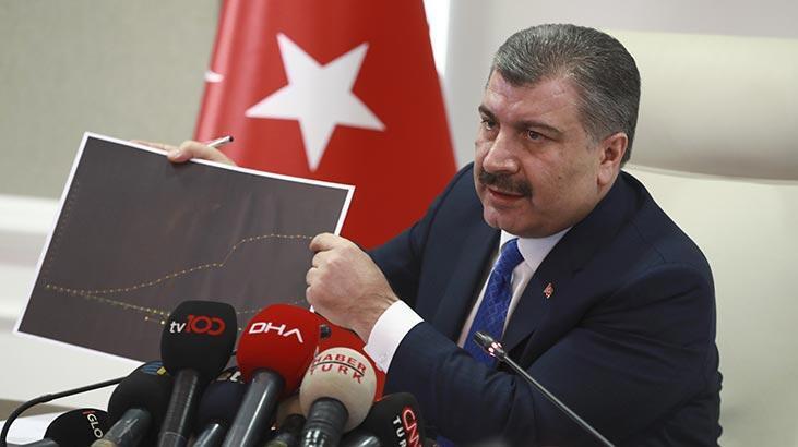 Son dakika haberi... Sağlık Bakanı Koca'dan koronavirüs açıklaması: Şüphelilerdeki sonuç negatif