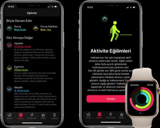 Apple Watch karantinada da yardımımıza koşuyor!