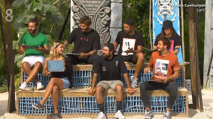 Survivor'da karaoke şarkı yarışmasını kim kazandı? Survivor'da tahmin yarışmasını kim kazandı? Seneye Dominik'te Acun Ilıcalı'nın misafiri kim olacak?
