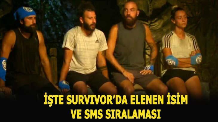 Survivor'da elenen isim ve anlat bakalım eşleşmeleri açıklandı! Survivor SMS oylaması BİRİNCİSİ kim?