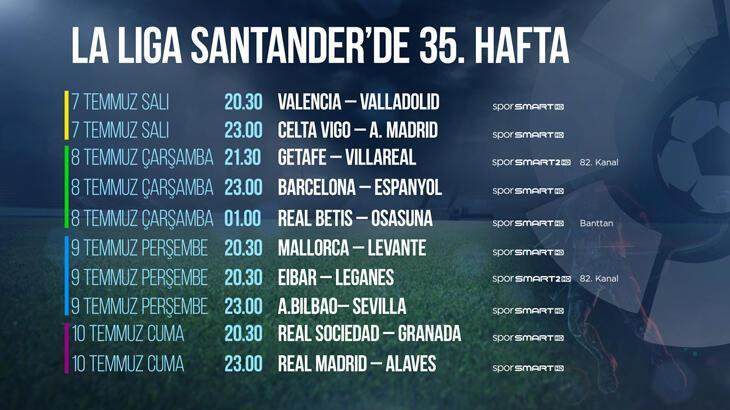 LaLiga'da 35 ve 36. hafta maç programları belli oldu!