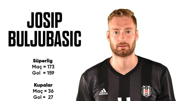 Beşiktaş Aygaz Hentbol Takımı, Josip Buljubasic ve Genco İlanç'ı transfer etti