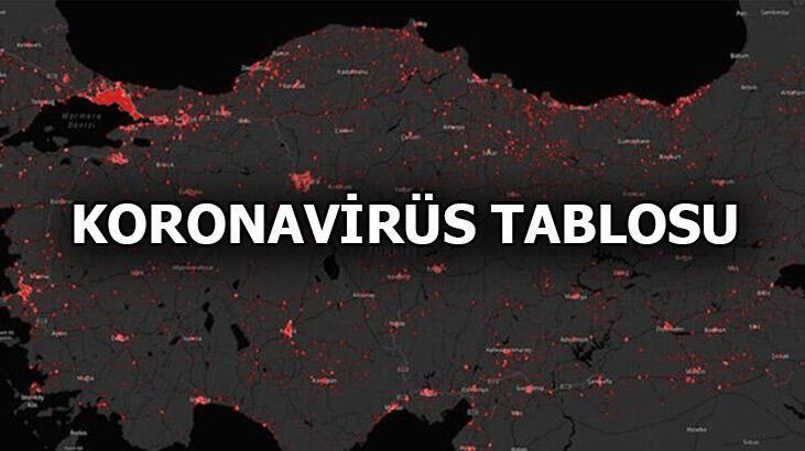 Koronavirüs tablosu bugün haberleri Türkiye! (21 Eylül 2020)