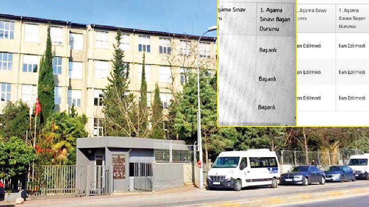 Marmara Üniversitesi'nde skandal! Aileler şikâyet etti