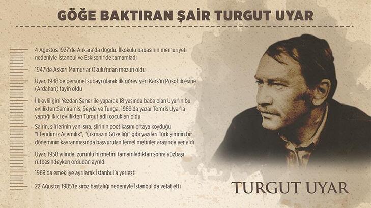 Göğe bakma durağı şiiri - Turgut Uyar