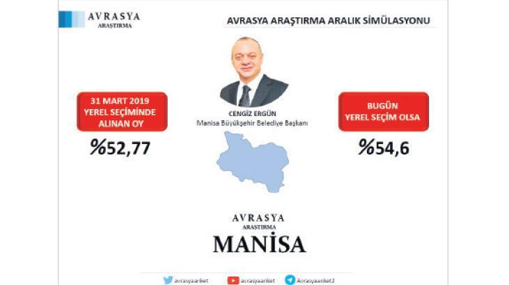 Manisalı vatandaşlar 'Yine oy veririz' dedi