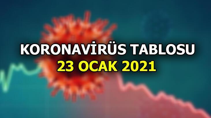 Koronavirüs tablosu Türkiye (günlük) yayımlandı!   Koronavirüs tablosu 23 Ocak 2021