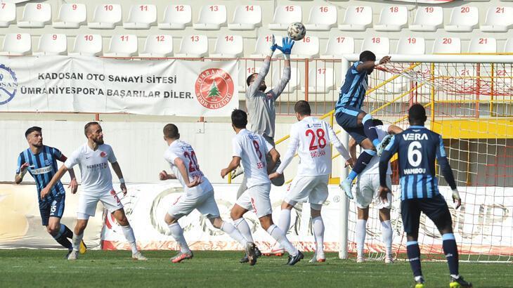 Bereket Sigorta Ümraniyespor: 0 - Adana Demirspor: 0