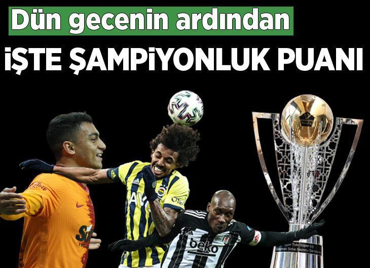 İşte Süper Lig'de şampiyon yapacak puan! Beşiktaş, Fenerbahçe, Galatasaray...