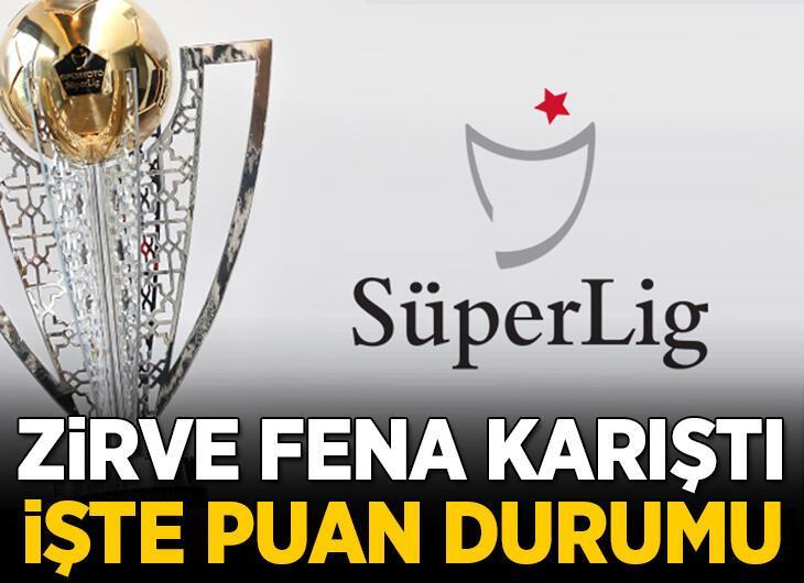 Ligin zirvesi ve alt sıralar alev aldı, İşte Süper Lig'de 35. hafta sonrası oluşan puan durumu! Beşiktaş, Fenerbahçe ve Galatasaray...