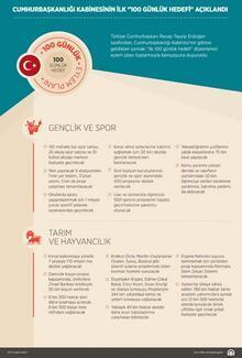 Cumhurbaşkanı Erdoğan '100 Günlük İcraat Programı'nı açıkladı