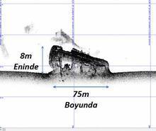 İzmir Körfezi'nde bulundu! 1800'lü yıllarda battığı tahmin ediliyor