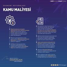 Cumhurbaşkanı Erdoğan açıkladı! İşte Ekonomi Reform Paketi...