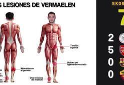 Vermaelenin son 12 yılda yaşadığı 22 sakatlık...