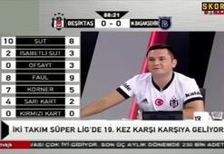 Tosic ve Freinin gollerinde BJK TV
