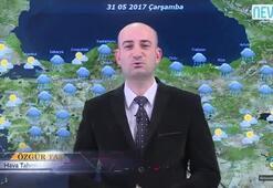 Meteorolojiden uyarı geldi