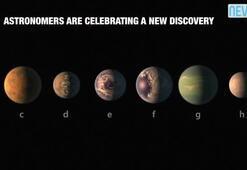 7 yeni gezegen keşfedildi Exoplanet Discovery
