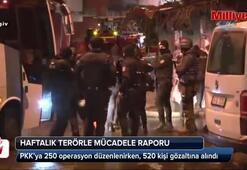Haftalık terörle mücadele raporu açıklandı
