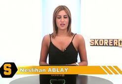 Skorer TV Spor Bülteni - 28 Ağustos 2015