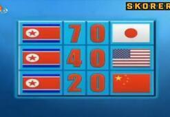 Dünya bu haberle çalkalandı Kuzey Kore kupaya doğru...