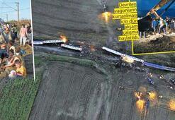 Son dakika: Tekirdağda tren kazası Ölü sayısı yükseldi...