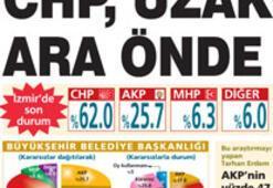 İzmir, bu anketi konuşuyor