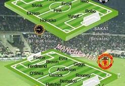 Beşiktaş, Manchester virajında