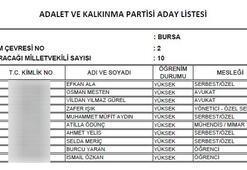 Son dakika AK Parti milletvekili adayları belli oldu: 167 milletvekili yeniden aday