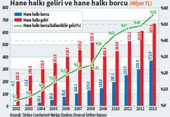 Hane halkı borcu 12 yılda 55 kat arttı