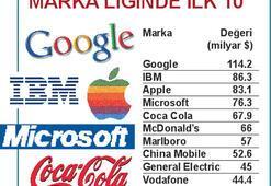 En değerli marka Google