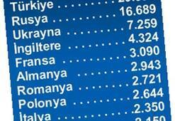 Bebek ölümlerinde Türkiye 1. sırada