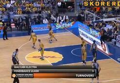 Fenerbahçe Ülker Maccabi Electra maçı özet izle