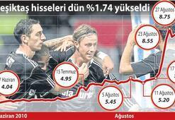 İMKB'de sabah % 8 yükselen Beşiktaş kazancını geri verdi