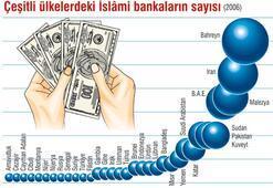 İslami finans krize karşı esnek oldu