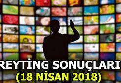 18 Nisan 2018 Reyting sonuçları açıklandı Şok sıralama...