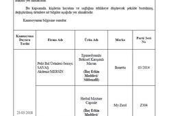 İşte Bakanlığın açıkladığı 282 hileli ürün