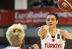Türkiye-Karadağ: 61-41