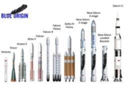 Jeff Bezos Yeni Blue Origin Roketini Tanıttı