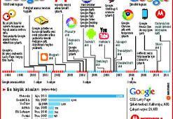 Şirket canavarı Google 'elma'yı yemek istiyor
