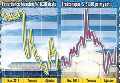 Fenerbahçe bir günde 220 milyon lira eridi