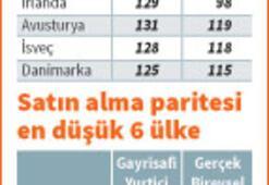 En zengin Lüksemburg Türkiye sondan altıncı