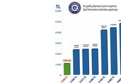 Isınmada ucuzluk rekoru doğalgazın
