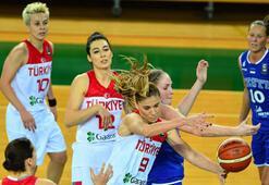Türkiye - Estonya: 86-48