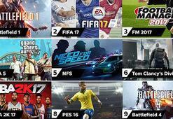 Playstoreda bu yıl en çok bu oyunlar satıldı